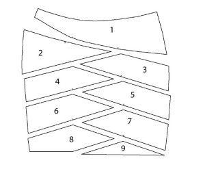 Simplifying sewing patterns - reducing the number of cuts / Upraszczanie wykroju – zmniejszanie ilości cięć