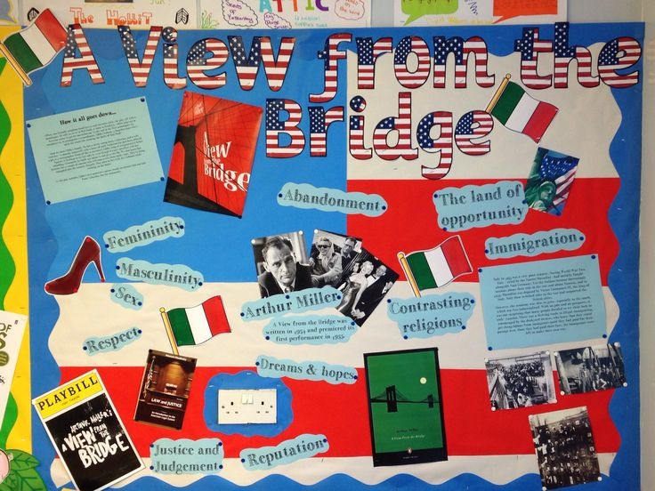 Bulletin board classroom display reading English - Arthur Miller a View from the Bridge