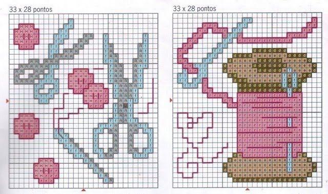 """Ficam aqui alguns esquemas do tema Costura... para preparar pequenas prendinhas ou """"miminhos"""" para oferecer a quem costura os nossos trabal..."""