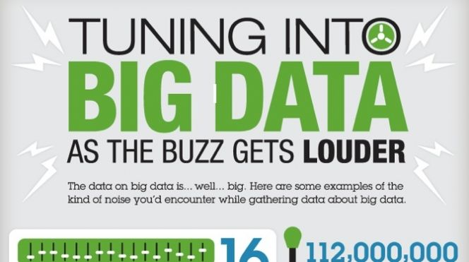 Tuning Into Big Data as the Buzz Gets Louder | The Big Data Hub