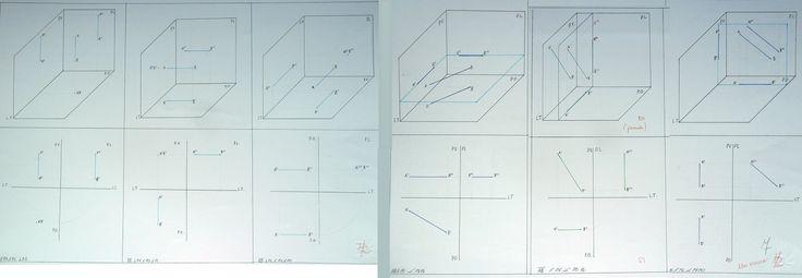 proiezioni dl segmento nel triedro