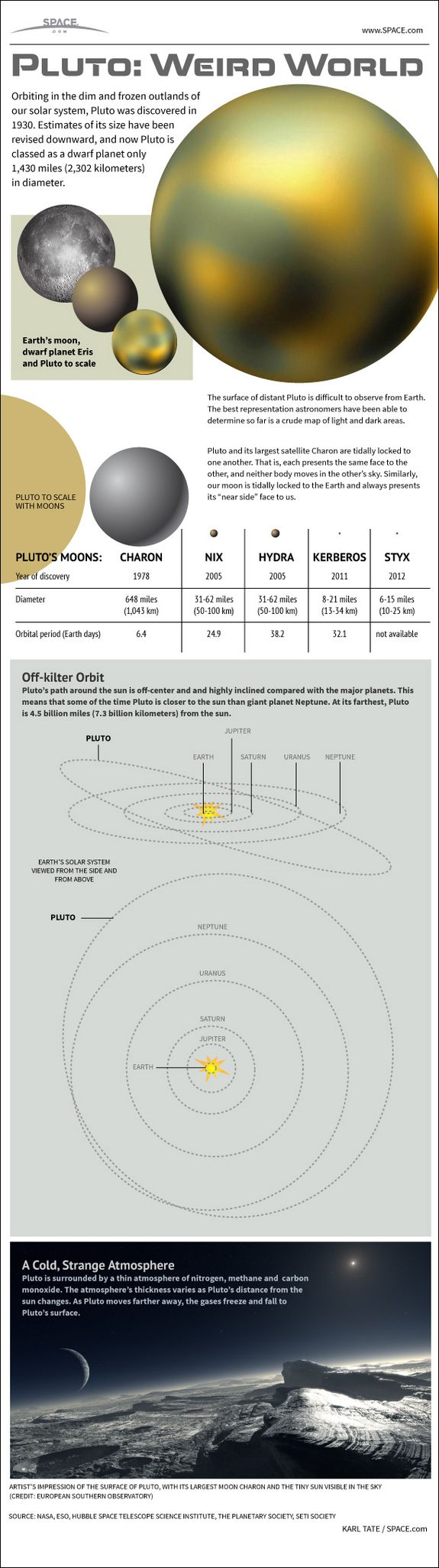 Pluto: A Dwarf Planet Oddity (Infographic) | Pluto Facts & Figures | Pluto Moons & Atmosphere | Space.com