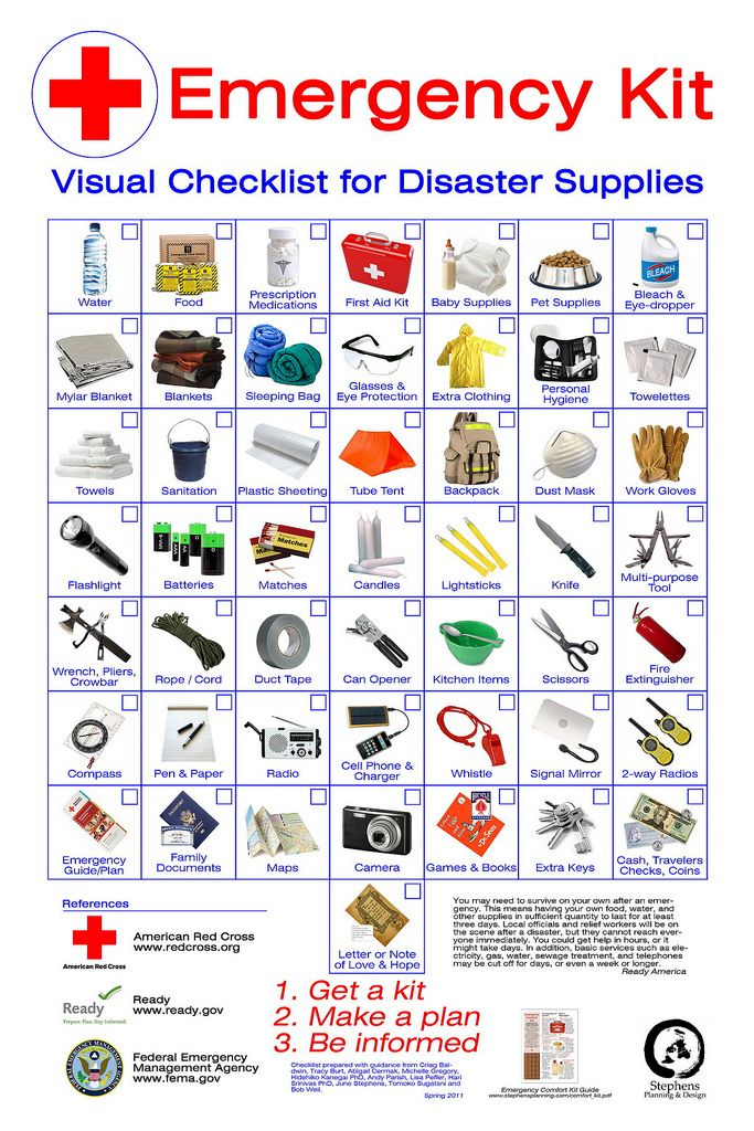 American Red Cross Emergency Kit        I have several lists like this, but the visual format of this one work much better for me!