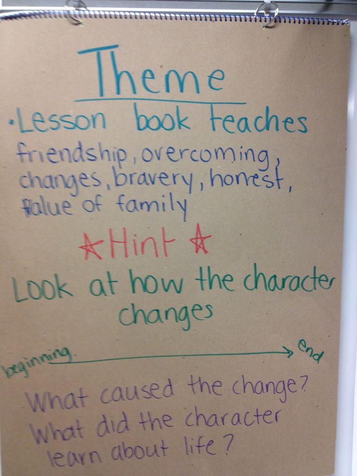 I Teach. What's your super power?: Teaching Theme