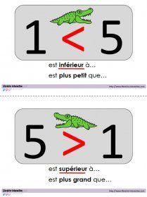 Trois affichages pour toujours se souvenir des signes mathématiques permettant de comparer les nombres.