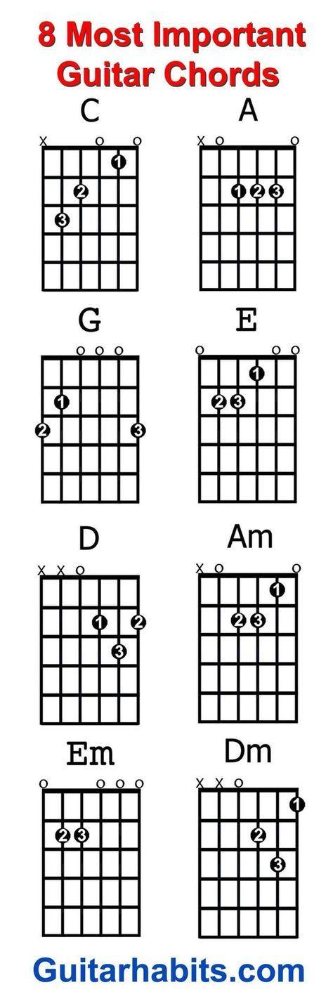 417 best Guitar Chill Summer images on Pinterest   Musical ...
