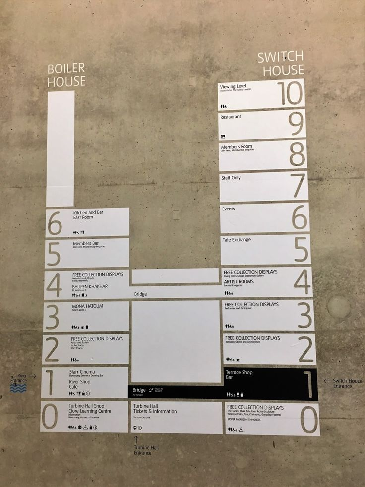 Image Result For Tate Modern Switch House Plan Tate Modern Switch House Tate