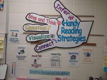 Reading Strategies Posters Package