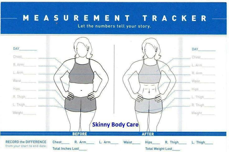 isagenix measurement tracker