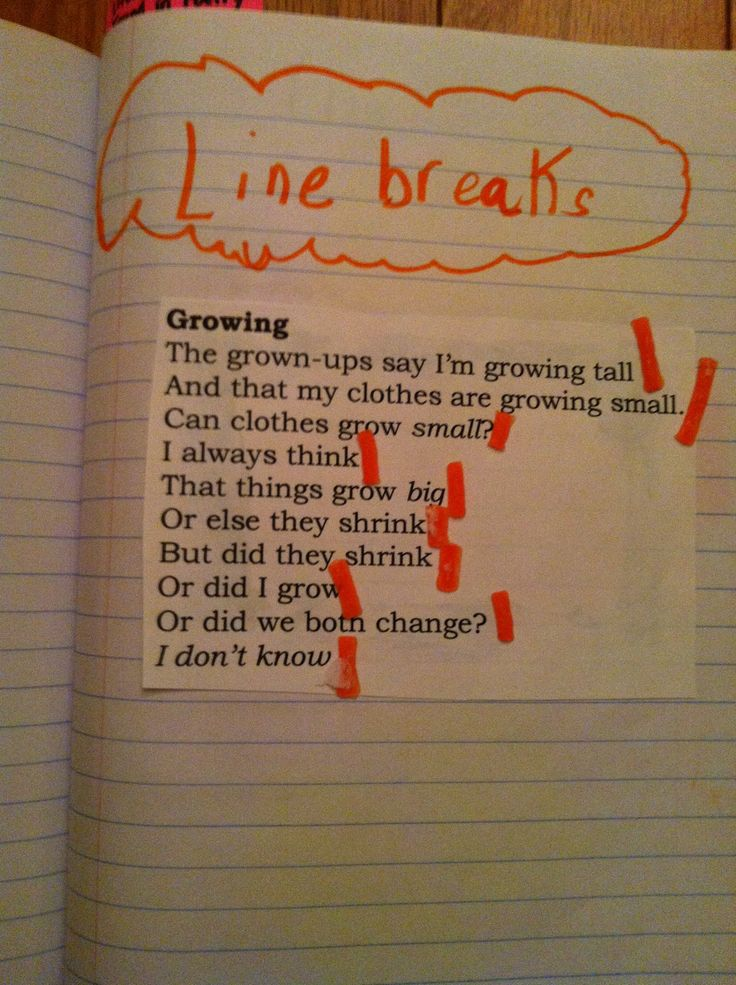 24 best images about PISD Poetry 5th and 6th Grade on Pinterest ...