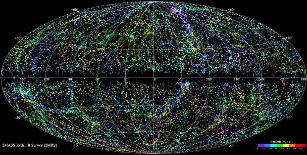 Astrônomos divulgam o mais completo mapa 3D do universo Pesquisa foi feita durante 10 anos e mapeou mais de 43.000 galáxias. A imagem mostra todos os objetos observáveis no universo visível. Os pontos vermelhos são os mais distantes, e os roxos, os mais próximos (T.H. Jarrett (IPAC/SSC)/VEJA)
