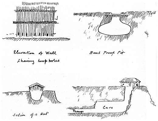 """Maori Skill in Military Engineering. These detail drawings of the Ngapuhi fortifications of Ruapekapeka Pa, in Hone Heke's war in North New Zealand, 1845–46, illustrate the ingenuity with which the Maori adapted his defences to the needs of the firearms era. The Maori was particularly skilful in """"digging in"""" against artillery fire."""