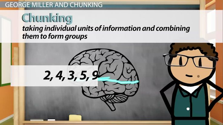 Chunking Method: Definition & Examples - Video & Lesson Transcript ...