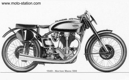 Mono 500 Norton Manx de 1949