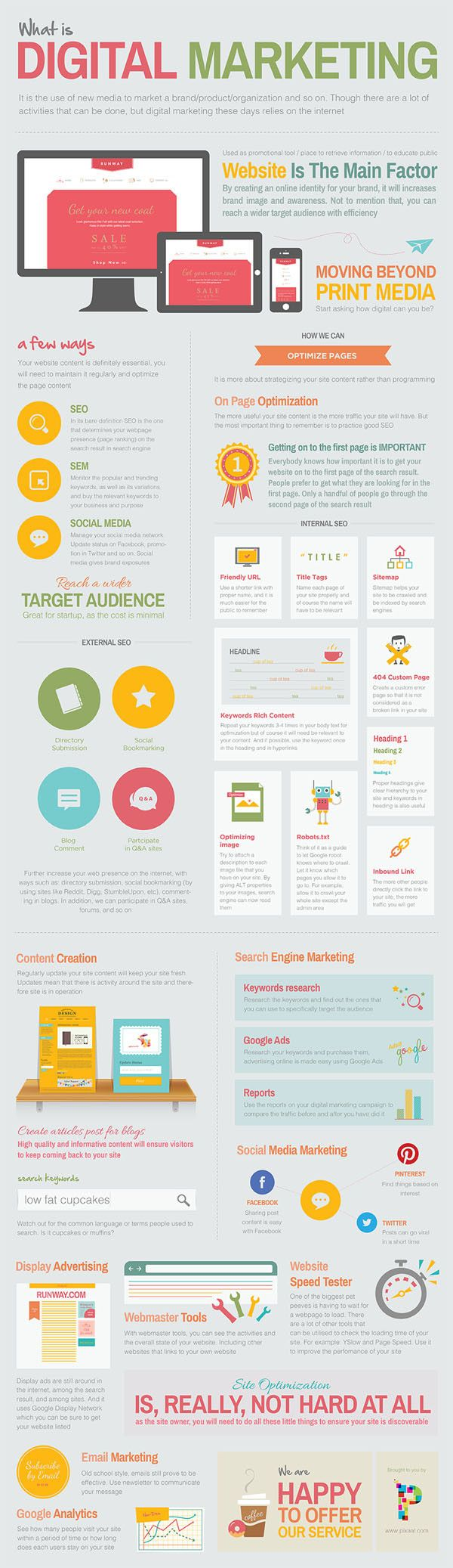 Digital marketing is the use of new media to market a brand/product/organization and so on. Though There are a lot activities that can be done, but digital marketing these days relies on internet. This infographic will make you better understanding about digital marketing.
