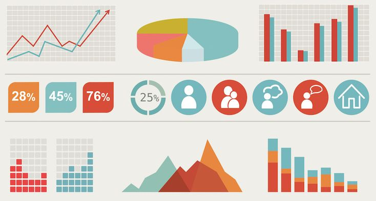 10 of the Best UX Infographics - Usabilla Blog