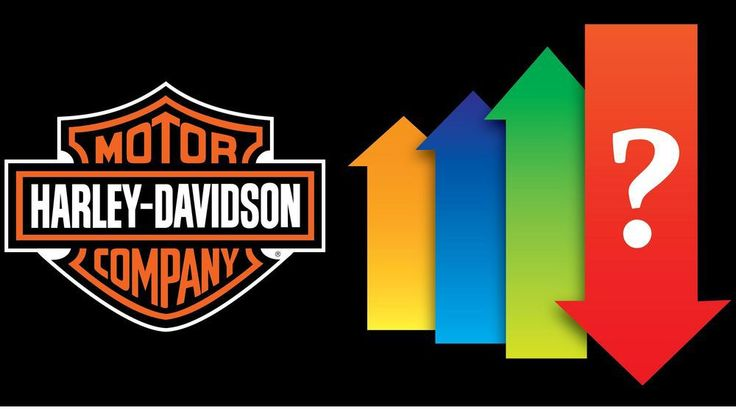 Harley-Davidson Sales Down For Q2 Reduces Shipment Forecasts