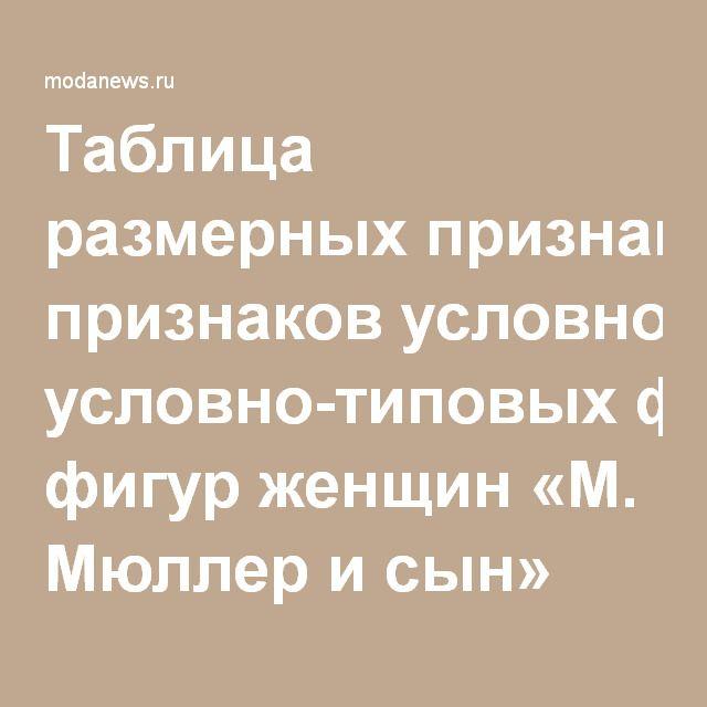 Таблица размерных признаков условно-типовых фигур женщин «М. Мюллер и сын» (M.Müller&Sohn) | modanews.ru