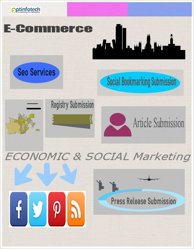 Seo Services : We offer best seo services,Smtp server, email martketing,PPC services. Click or Call at Toll Free - 1800-200-4221.   http://optinfotech.com/e-commerce/#e-commerce