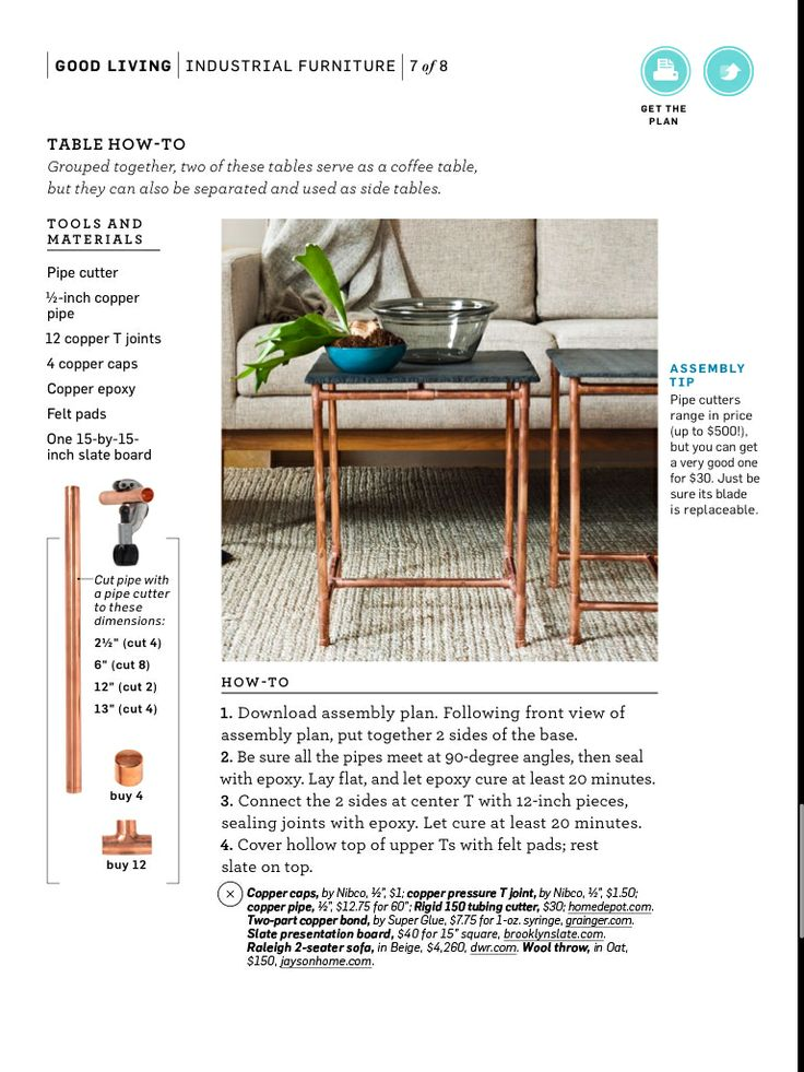 Diy table with copper piping home pinterest vardagsrum for Furniture 0 interest
