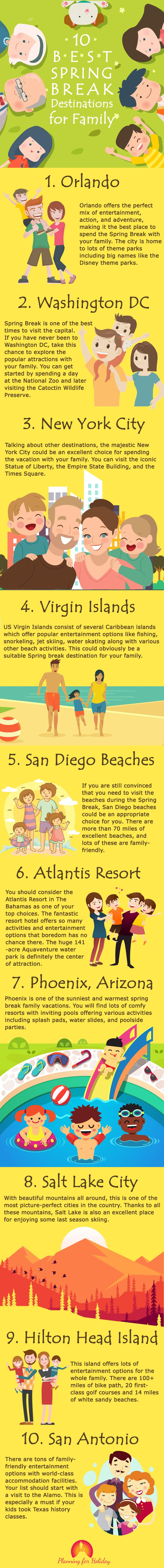 Looking for the best spring break ideas for families? You have come to the right place. Check out the list of the 10 best spring break family #destinations for this year. #Traveling #Travel #Vacation #SpringBreak