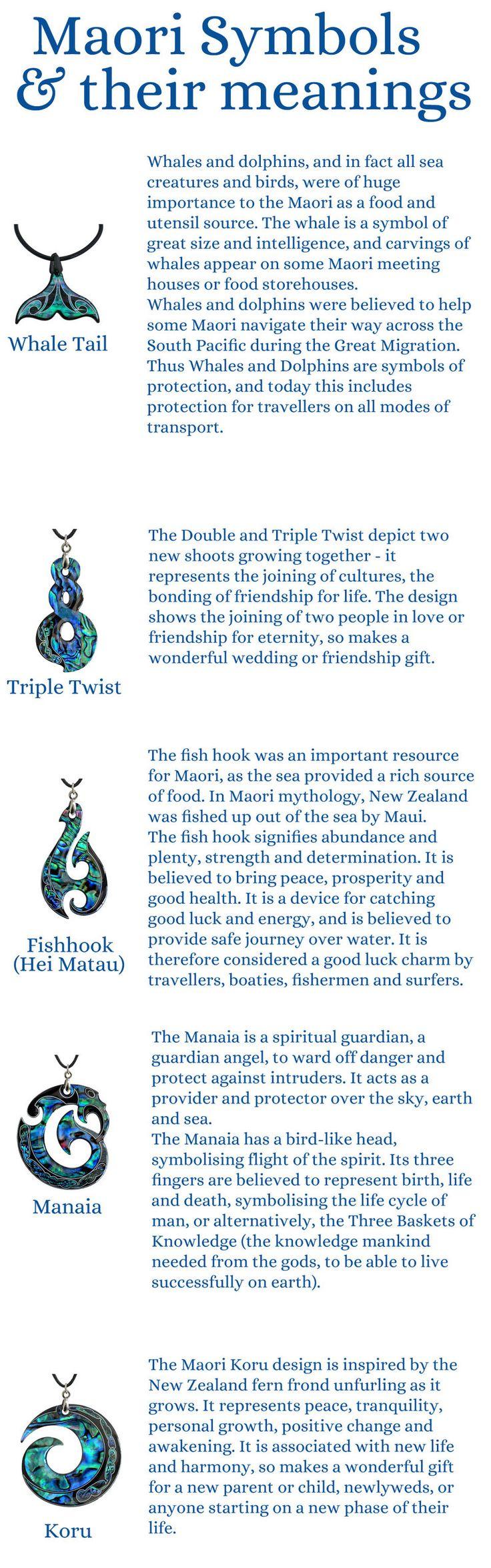 Maori Symbols