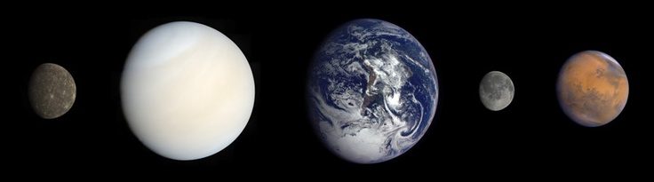 Size comparison of Mercury, Venus, Earth, the Moon, and ...