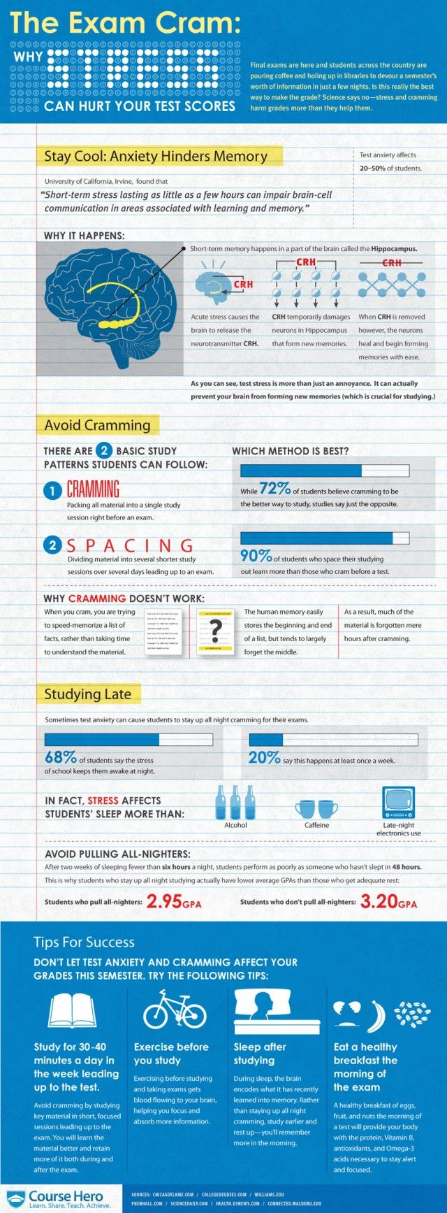 logo    a new infographic every day        Home      About      Contact      Sitemap      Categories»    Cramming for your Exam