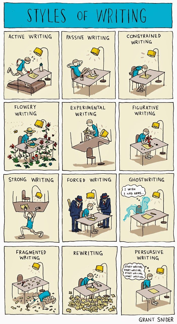 INCIDENTAL COMICS: Styles of Writing
