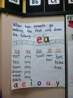 when two vowels go walking, the first one does the talking