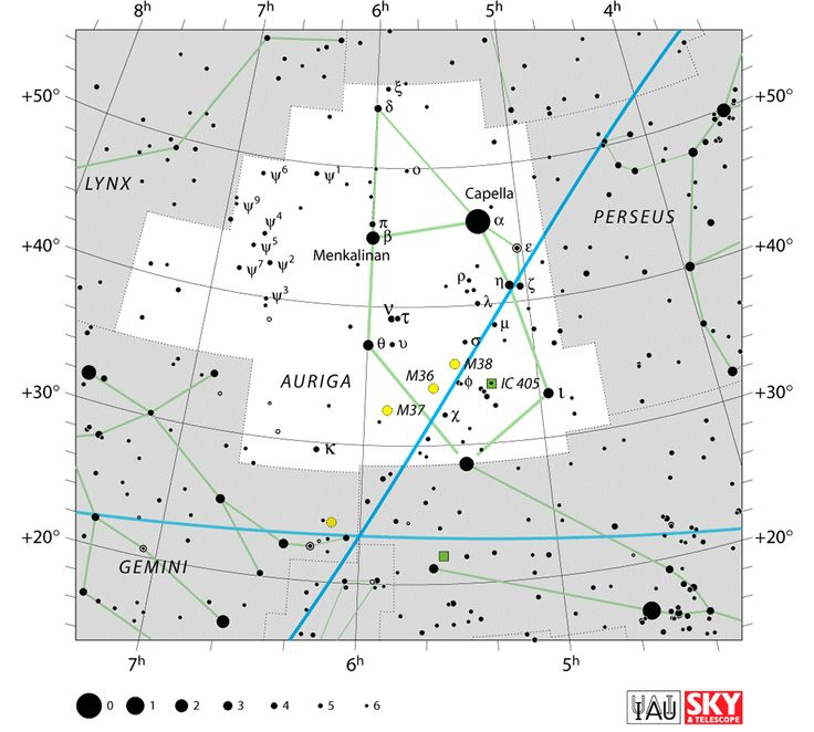 """Auriga constellation lies in the northern hemisphere. Its name means """"the charioteer"""" in Latin.  The constellation got this name because its major stars form a shape similar to that of the pointed helmet of a charioteer."""
