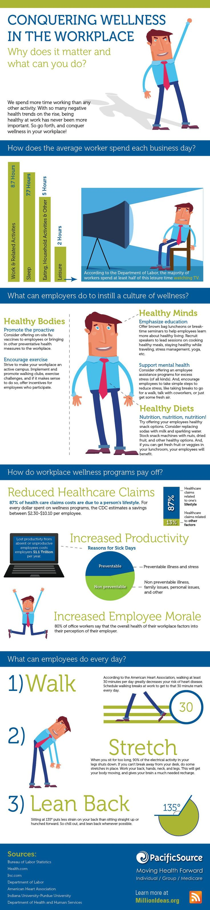 health and wellness in the workplace A company that offers wellness initiatives in the workplace can save in healthcare costs, as well as encourage productivity from employees.