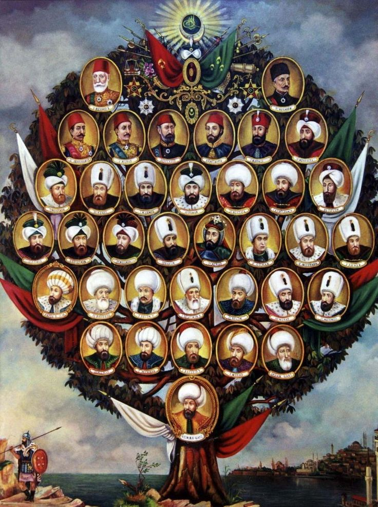 Osmanlı Padişahları Soyağacı