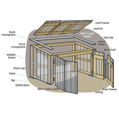 How to build an outdoor trash and recycling shed with flip-open lids and easy-access bifold doors.