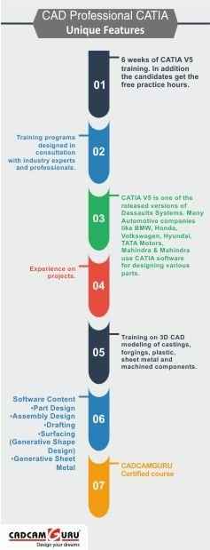 Features of CAD Professional CATIA course at CADCAMGURU Call 9168603427/28