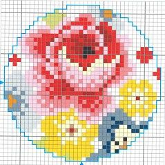 cross stitch chart(sweet roses)
