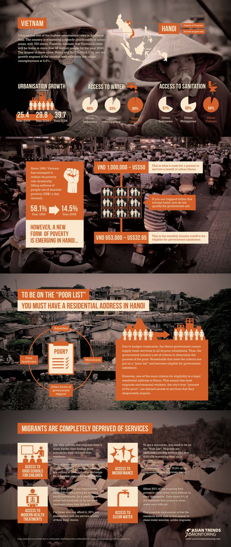Infographic on Hanoi's poor.