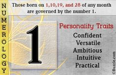 Numerology - Number 1