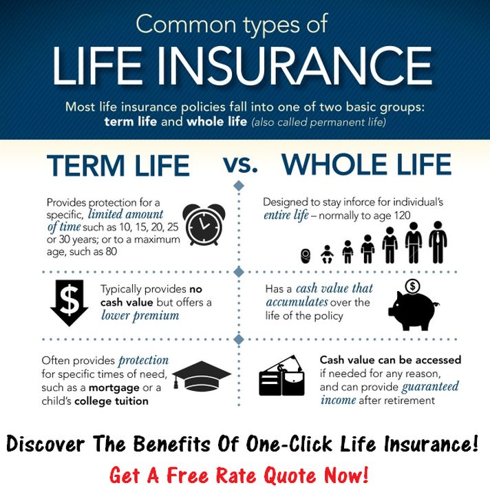 All State Quote: Best 25+ Life Insurance Ideas On Pinterest