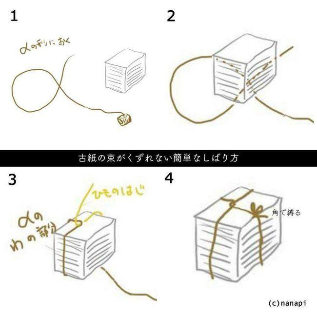 【古紙回収の時に、縛りやすくて崩れにくいヒモの通し方】 この方法だと底にヒモを 通すときに、紙の束を動かさないでギュッと固定できるので、しばっている途中や持ち上げて移動するときに、束が崩れる心配がありません。