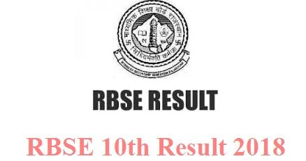 RBSE 10th Result 2018 of Rajasthan Board class 10th exams in 2017-18. Check here your Rajasthan Board BSER March exam Result 2017-18