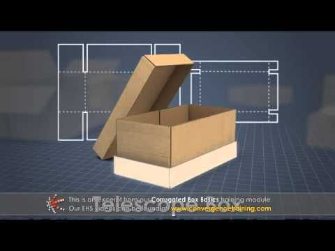 Basics of how to select a corrugated box for you product packaging