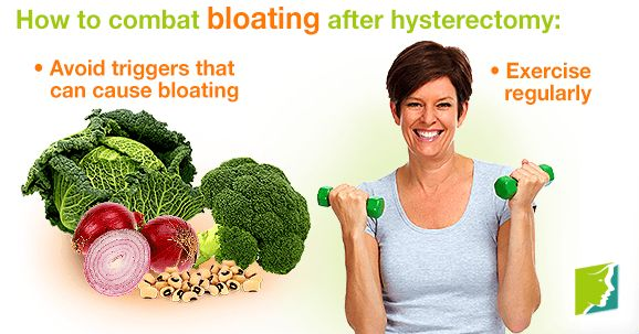 Abdominal Bloating After Hysterectomy, Bloating