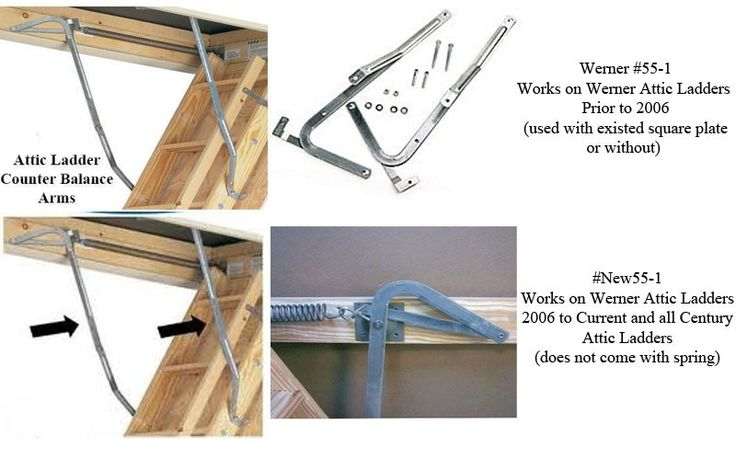Counter Balance Arms For Attic Ladders Bathroom Ideas