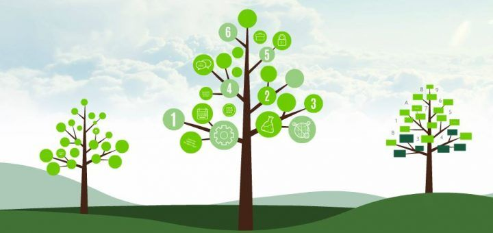 tree-diagram-nature-tree-enviroment-global-circle-frames-presentation-template