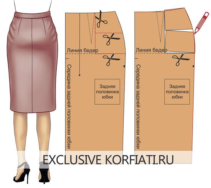 Russian site with illustrations for various skirt fitting alterations