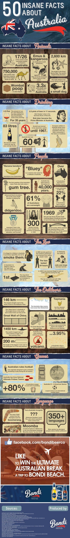 sample invitation letter for visitor visto australia%0A    Insane Facts About Australia
