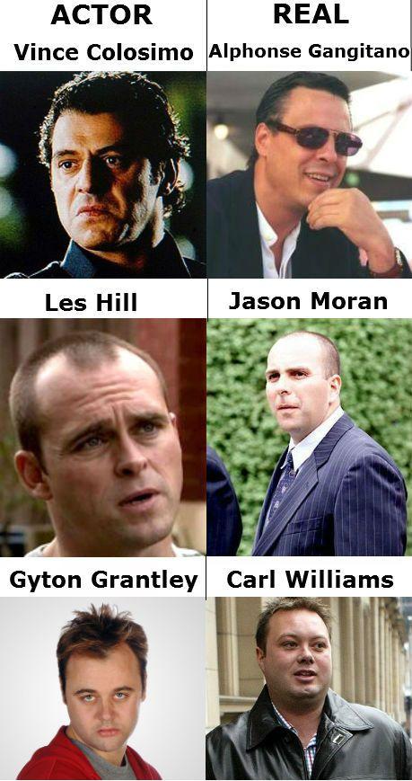 The Underworld Blog: Underbelly Series 1 Cast Vs Real Comparison