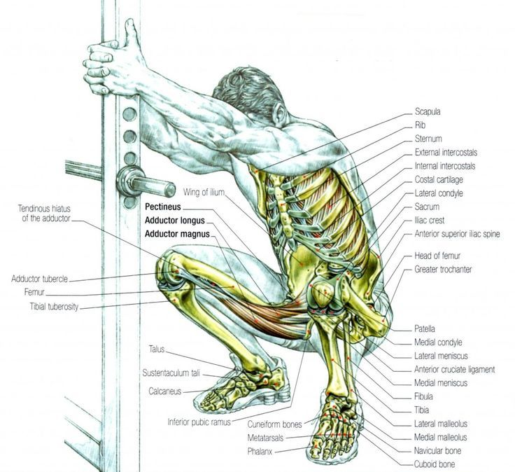 """My coach taught me this-we call it the """"stripper stretch"""" it works WONDERS! #Stretching: How to Stretch for Squat #Exercises"""