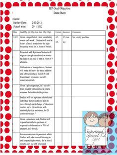 an example of an easy to use data record sheet based on IEP goals and objectives